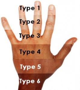 Fitzpatrick Skin Types